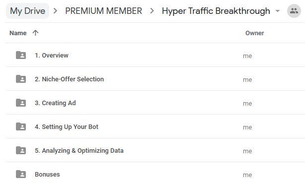 Hyper Traffic Breakthrough