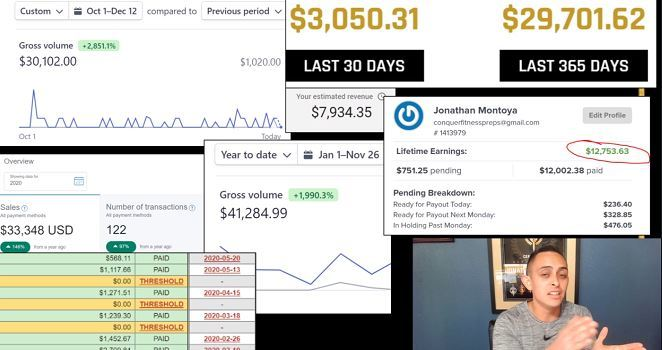 thu nhập từ kiếm tiền online clickbank